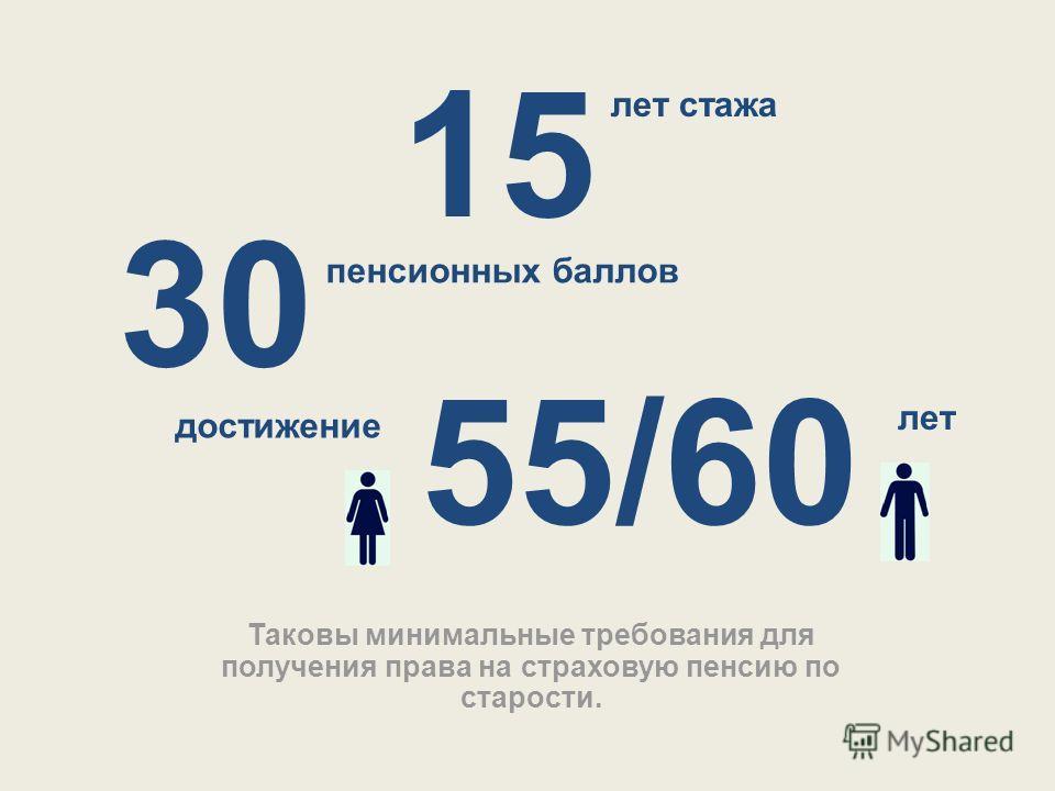 15 Таковы минимальные требования для получения права на страховую пенсию по старости. лет стажа 30 пенсионных баллов 55/60 достижение лет