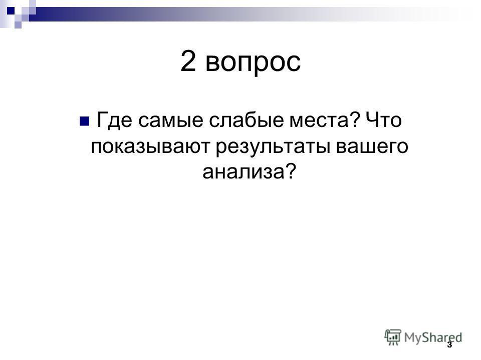 2 вопрос Где самые слабые места? Что показывают результаты вашего анализа? 3