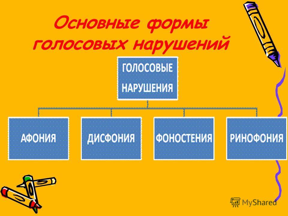 Основные формы голосовых нарушений