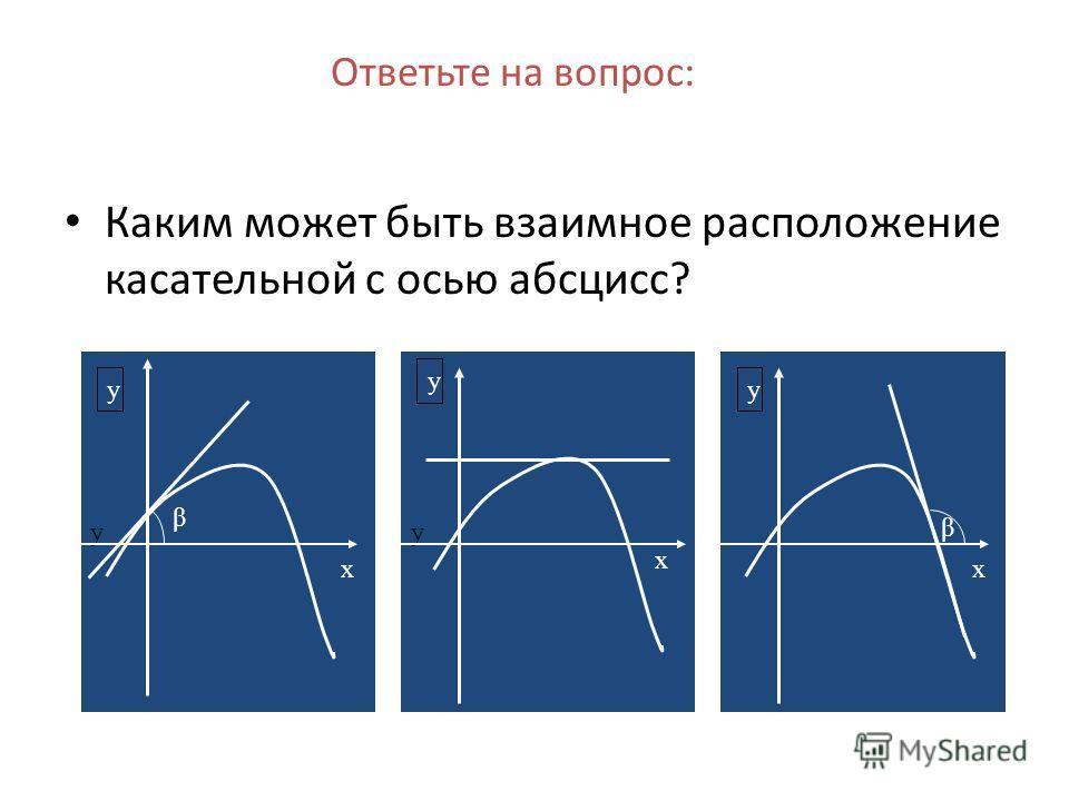 Каким может быть взаимное расположение касательной с осью абсцисс? у у у уу х х х β β