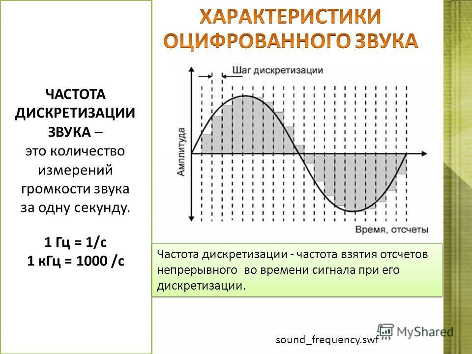 ЧАСТОТА ДИСКРЕТИЗАЦИИ ЗВУКА – это количество измерений громкости звука за одну секунду. 1 Гц = 1/с 1 кГц = 1000 /с Частота дискретизации - частота взятия отсчетов непрерывного во времени сигнала при его дискретизации. sound_frequency.swf