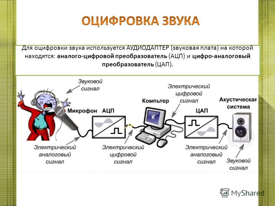Для оцифровки звука используется АУДИОДАПТЕР (звуковая плата) на которой находятся: аналого-цифровой преобразователь (АЦП) и цифро-аналоговый преобразователь (ЦАП).