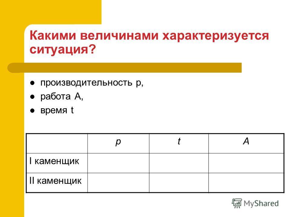Какими величинами характеризуется ситуация? производительность p, работа А, время t ptA I каменщик II каменщик