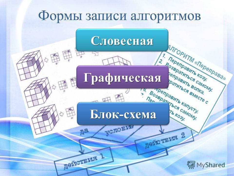 Формы записи алгоритмов СловеснаяСловесная ГрафическаяГрафическая Блок-схемаБлок-схема
