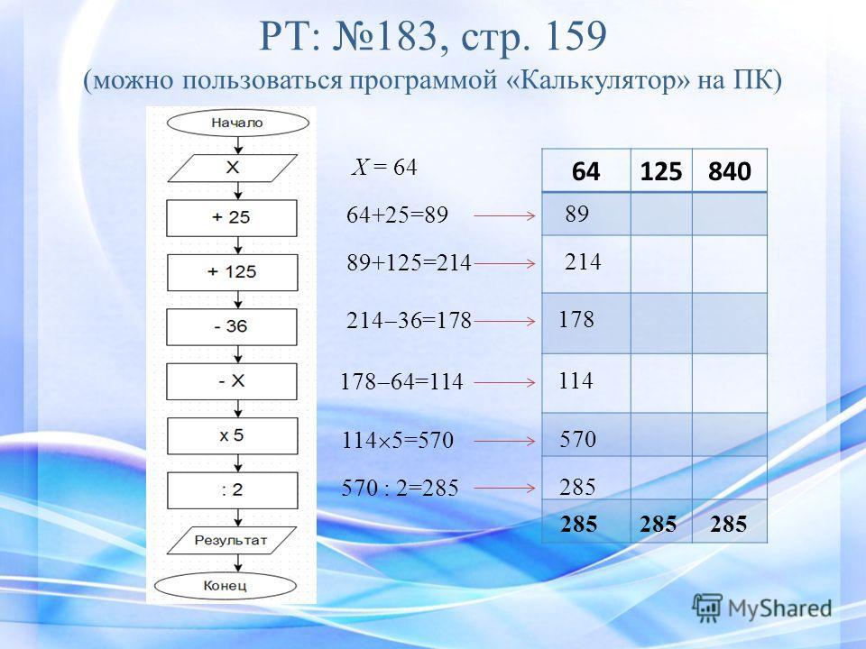 РТ: 183, стр. 159 (можно пользоваться программой «Калькулятор» на ПК) Х = 64 64125840 64+25=8989 89+125=214214 214 36=178 178 178 64=114 114 114 5=570 570 570 : 2=285285