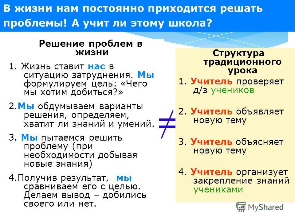 В жизни нам постоянно приходится решать проблемы! А учит ли этому школа? Структура традиционного урока 1. Учитель проверяет д/з учеников 2. Учитель объявляет новую тему 3. Учитель объясняет новую тему 4. Учитель организует закрепление знаний ученикам