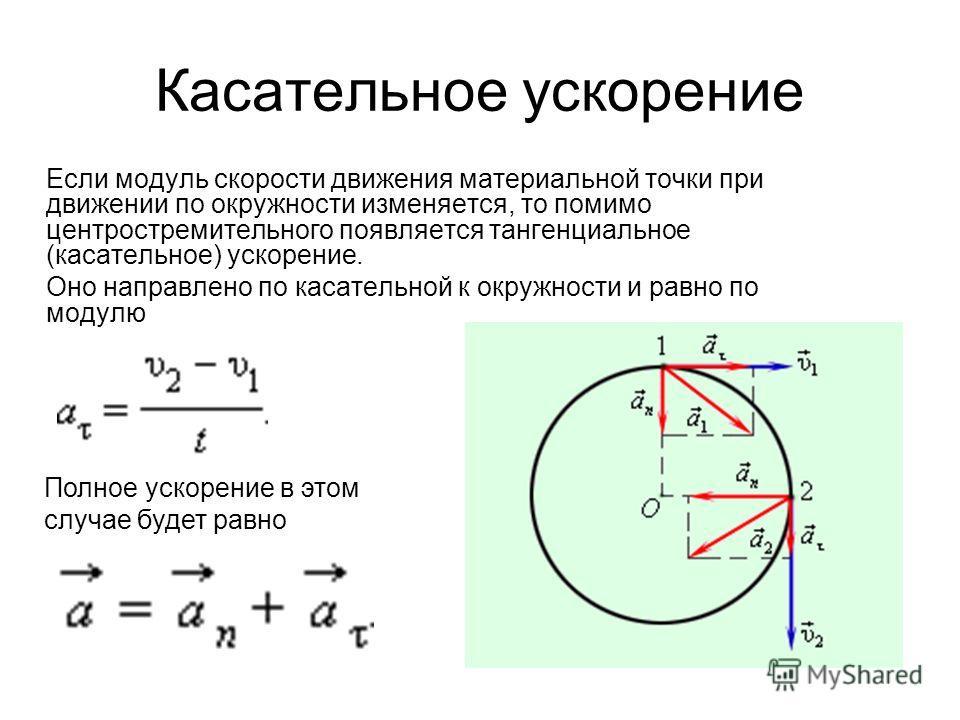 Касательное ускорение Если модуль скорости движения материальной точки при движении по окружности изменяется, то помимо центростремительного появляется тангенциальное (касательное) ускорение. Оно направлено по касательной к окружности и равно по моду