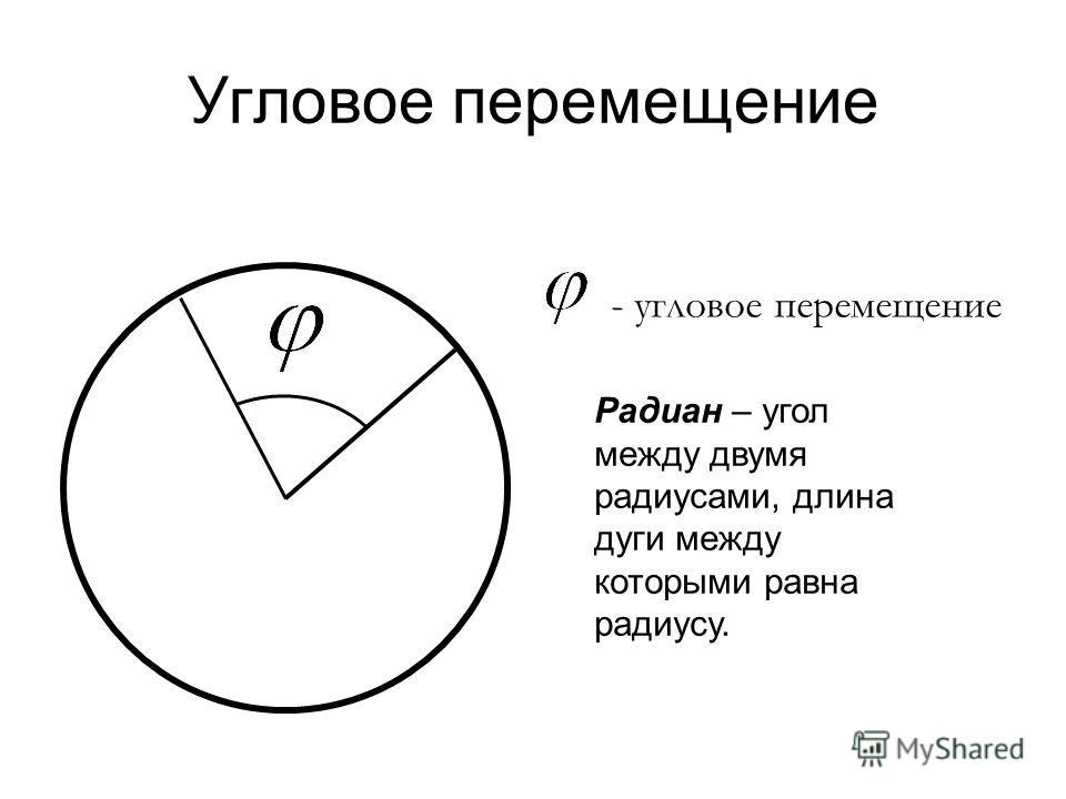 Угловое перемещение - угловое перемещение Радиан – угол между двумя радиусами, длина дуги между которыми равна радиусу.
