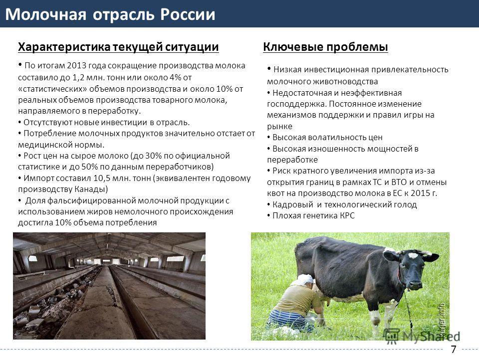 Молочная отрасль России Низкая инвестиционная привлекательность молочного животноводства Недостаточная и неэффективная господдержка. Постоянное изменение механизмов поддержки и правил игры на рынке Высокая волатильность цен Высокая изношенность мощно
