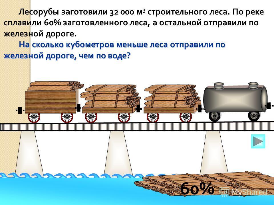 Лесорубы заготовили 32 000 м 3 строительного леса. По реке сплавили 60% заготовленного леса, а остальной отправили по железной дороге. На сколько кубометров меньше леса отправили по железной дороге, чем по воде ? 60%