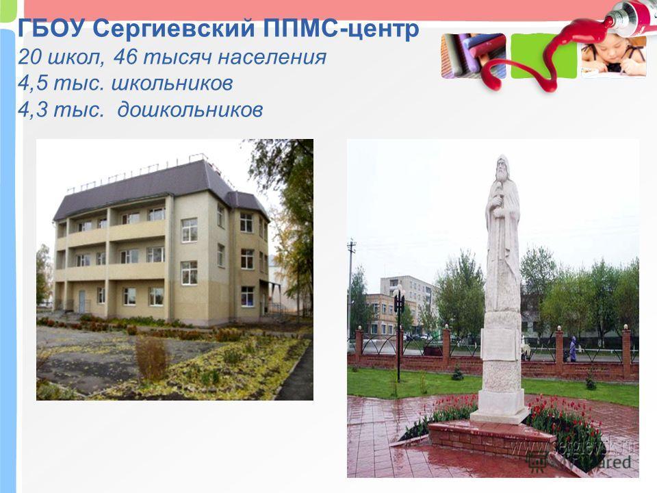 ГБОУ Сергиевский ППМС-центр 20 школ, 46 тысяч населения 4,5 тыс. школьников 4,3 тыс. дошкольников