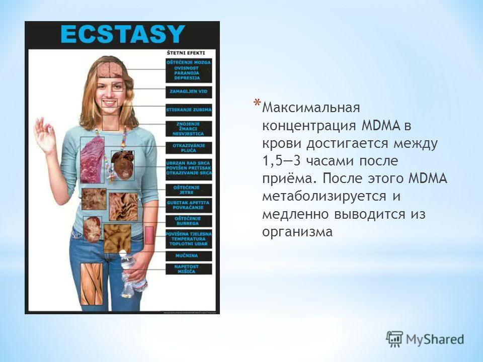 * Максимальная концентрация MDMA в крови достигается между 1,53 часами после приёма. После этого MDMA метаболизируется и медленно выводится из организма