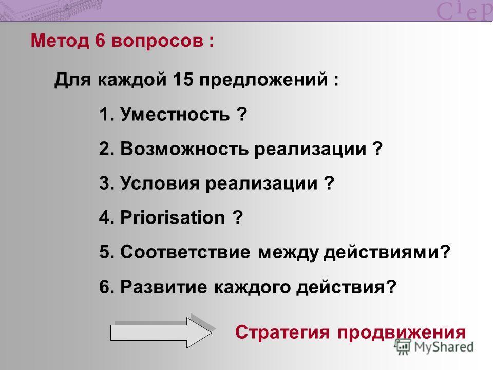 Метод 6 вопросов : Для каждой 15 предложений : 1. Уместность ? 2. Возможность реализации ? 3. Условия реализации ? 4. Priorisation ? 5. Соответствие между действиями? 6. Развитие каждого действия? Стратегия продвижения