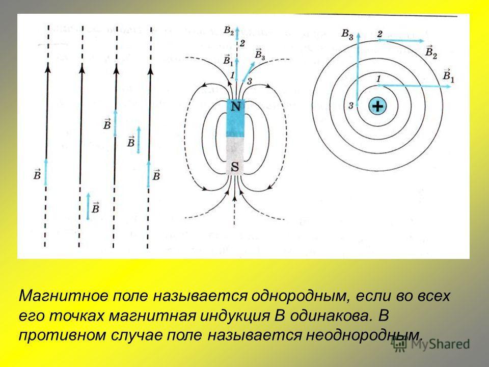 Магнитное поле называется однородным, если во всех его точках магнитная индукция В одинакова. В противном случае поле называется неоднородным.