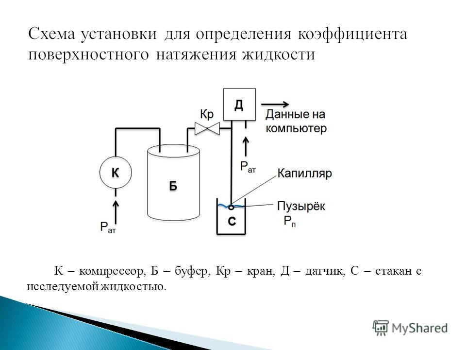 К – компрессор, Б – буфер, Кр – кран, Д – датчик, С – стакан с исследуемой жидкостью.