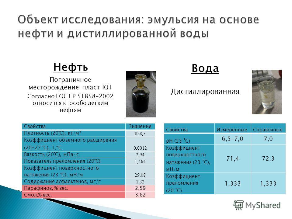 Нефть Пограничное месторождение пласт Ю1 Согласно ГОСТ Р 51858-2002 относится к особо легким нефтям СвойстваЗначение Плотность (20°С), кг/м 3 828,3 Коэффициент объемного расширения (20 – 27 °С), 1/°С 0,0012 Вязкость (20°С), мПа·с 2,94 Показатель прел