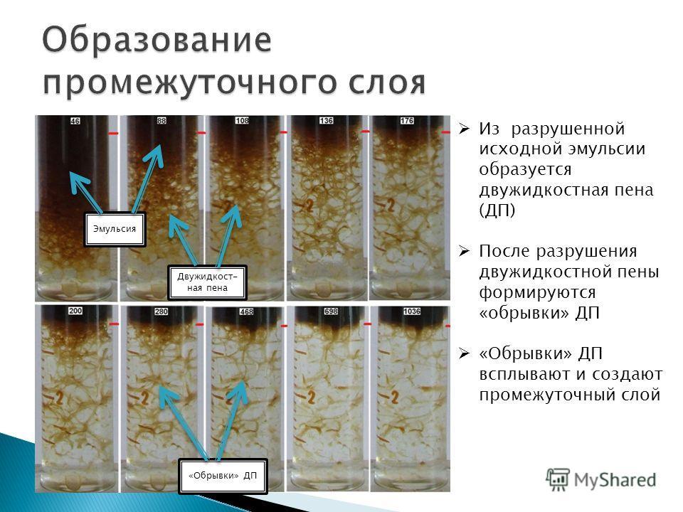 Из разрушенной исходной эмульсии образуется двужидкостная пена (ДП) После разрушения двужидкостной пены формируются «обрывки» ДП «Обрывки» ДП всплывают и создают промежуточный слой Эмульсия Двужидкост- ная пена «Обрывки» ДП