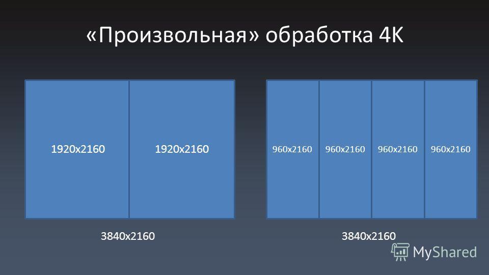 «Произвольная» обработка 4K 960x2160 3840x2160 960x2160 1920x2160 3840x2160 1920x2160