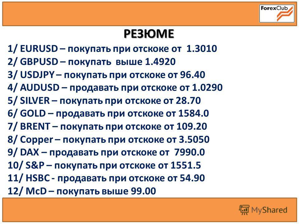 РЕЗЮМЕ 1/ EURUSD – покупать при отскоке от 1.3010 2/ GBPUSD – покупать выше 1.4920 3/ USDJPY – покупать при отскоке от 96.40 4/ AUDUSD – продавать при отскоке от 1.0290 5/ SILVER – покупать при отскоке от 28.70 6/ GOLD – продавать при отскоке от 1584