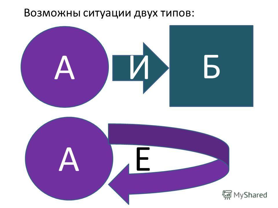 А Б А Возможны ситуации двух типов: И Е