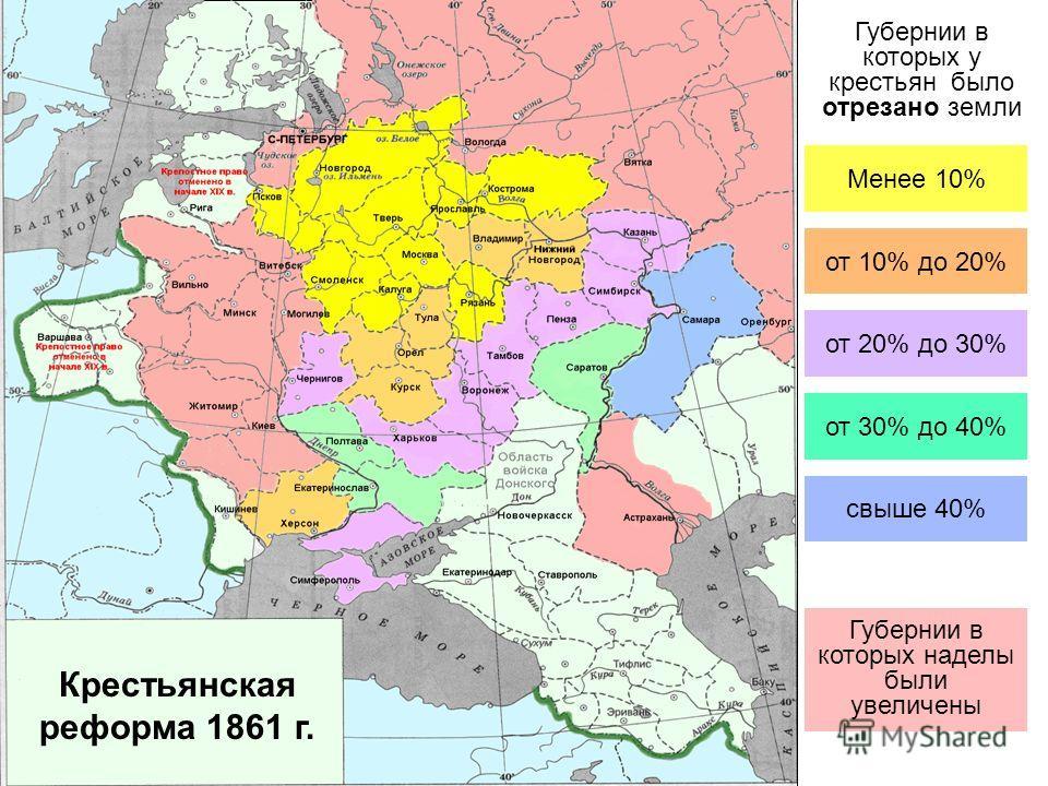 Губернии в которых у крестьян было отрезано земли Менее 10% от 10% до 20% от 20% до 30% от 30% до 40% свыше 40% Губернии в которых наделы были увеличены Крестьянская реформа 1861 г.
