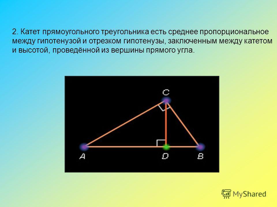 2. Катет прямоугольного треугольника есть среднее пропорциональное между гипотенузой и отрезком гипотенузы, заключенным между катетом и высотой, проведённой из вершины прямого угла.