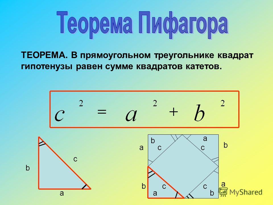 ТЕОРЕМА. В прямоугольном треугольнике квадрат гипотенузы равен сумме квадратов катетов. a b c a a b b cc cc a a b b