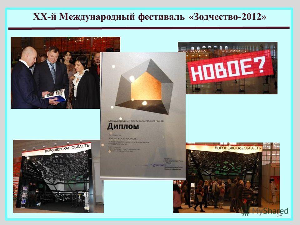 IMG_3929 34 ХХ-й Международный фестиваль «Зодчество-2012»