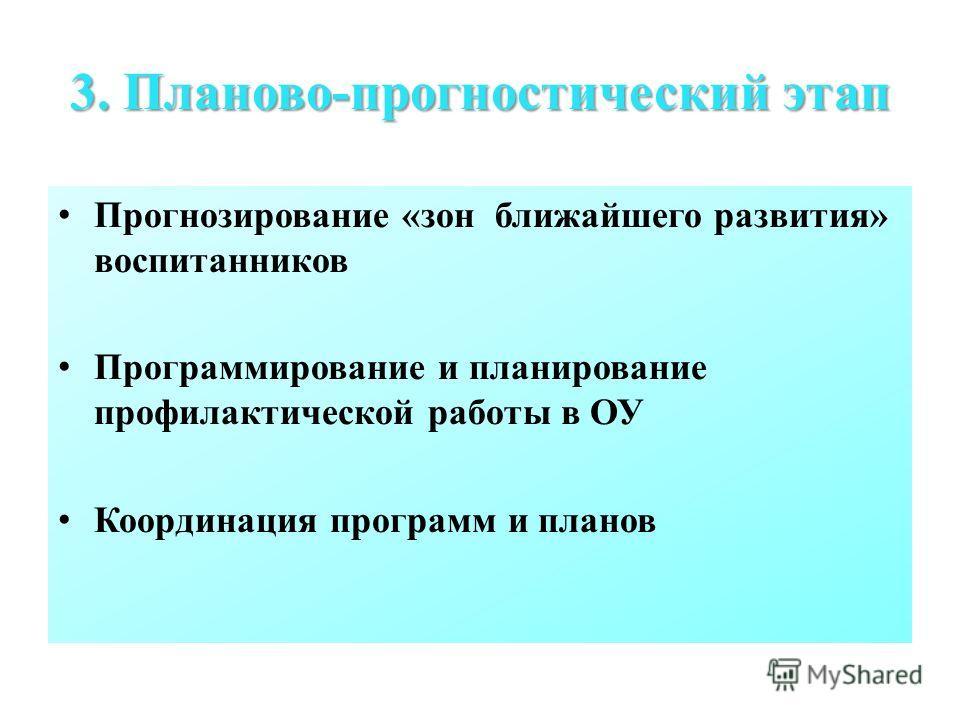 3. Планово-прогностический этап Прогнозирование «зон ближайшего развития» воспитанников Программирование и планирование профилактической работы в ОУ Координация программ и планов