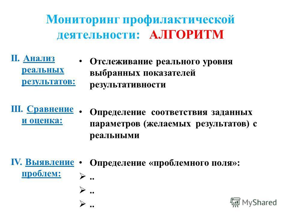 Мониторинг профилактической деятельности: АЛГОРИТМ II. Анализ реальных результатов: III. Сравнение и оценка: IV. Выявление проблем: Отслеживание реального уровня выбранных показателей результативности Определение соответствия заданных параметров (жел