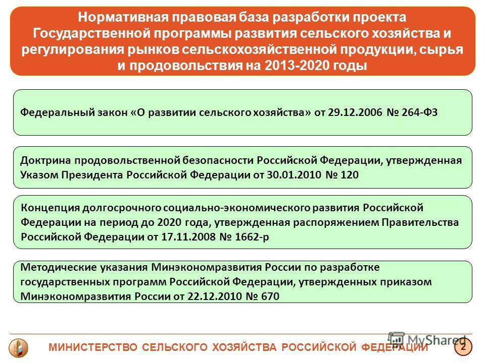 Нормативная правовая база разработки проекта Государственной программы развития сельского хозяйства и регулирования рынков сельскохозяйственной продукции, сырья и продовольствия на 2013-2020 годы МИНИСТЕРСТВО СЕЛЬСКОГО ХОЗЯЙСТВА РОССИЙСКОЙ ФЕДЕРАЦИИ