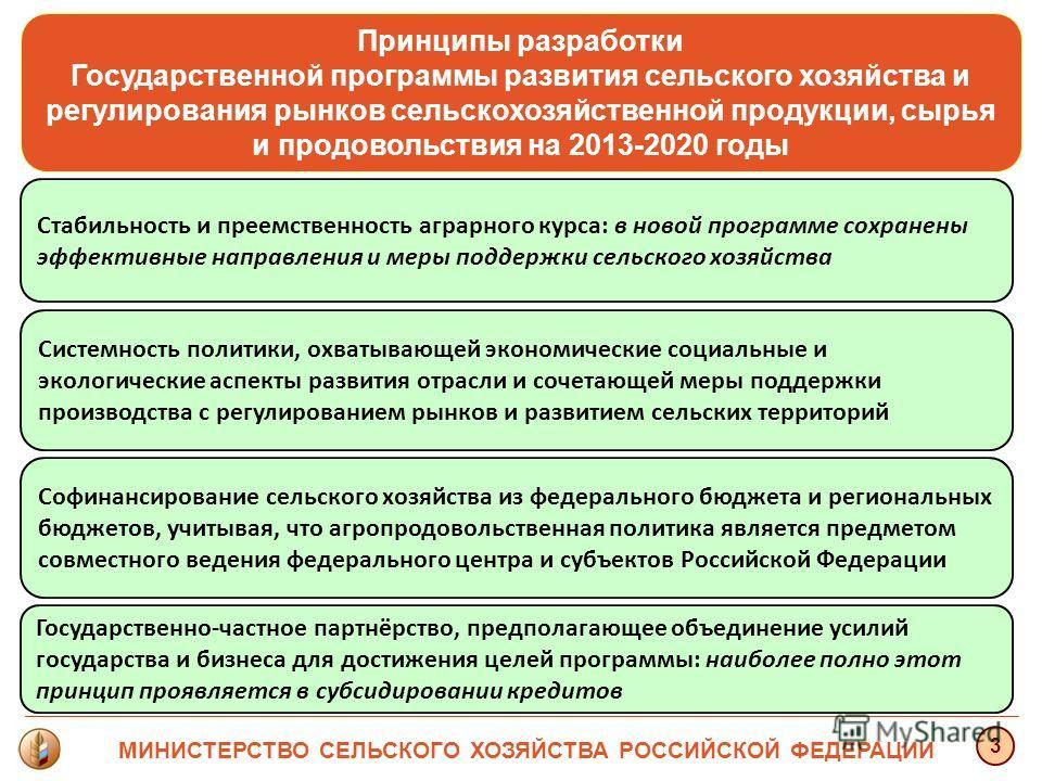 Принципы разработки Государственной программы развития сельского хозяйства и регулирования рынков сельскохозяйственной продукции, сырья и продовольствия на 2013-2020 годы Стабильность и преемственность аграрного курса: в новой программе сохранены эфф