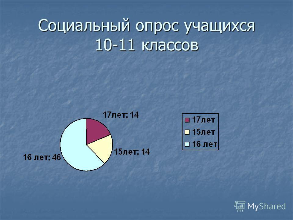 Социальный опрос учащихся 10-11 классов
