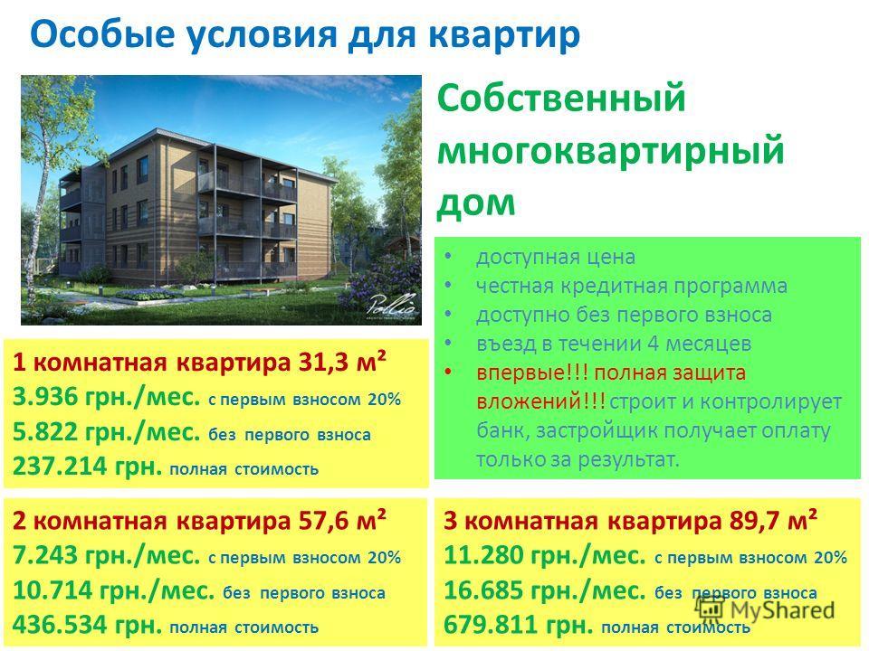 Особые условия для квартир Собственный многоквартирный дом 1 комнатная квартира 31,3 м² 3.936 грн./мес. с первым взносом 20% 5.822 грн./мес. без первого взноса 237.214 грн. полная стоимость 2 комнатная квартира 57,6 м² 7.243 грн./мес. с первым взносо