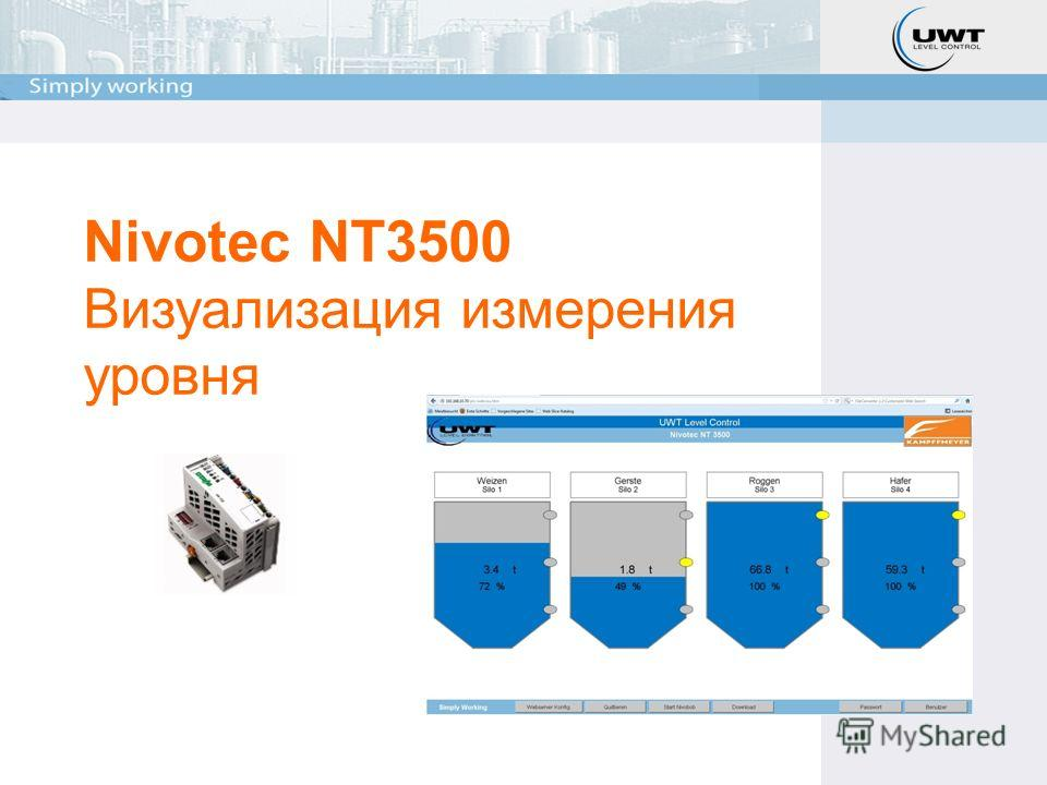 Nivotec NT3500 Визуализация измерения уровня