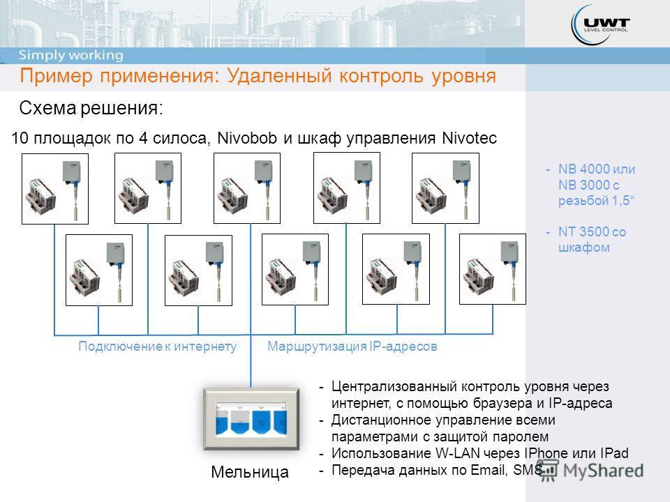 Схема решения: Мельница 10 площадок по 4 силоса, Nivobob и шкаф управления Nivotec Подключение к интернету Маршрутизация IP-адресов -Централизованный контроль уровня через интернет, с помощью браузера и IP-адреса -Дистанционное управление всеми парам