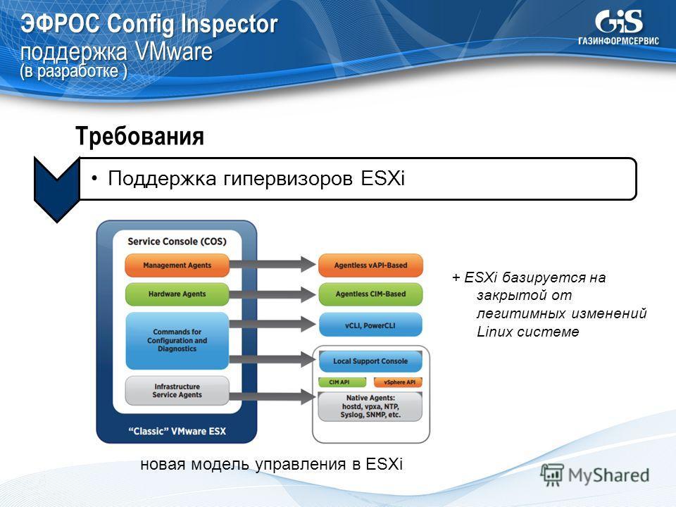 ЭФРОС Config Inspector поддержка VMware (в разработке ) Требования Поддержка гипервизоров ESXi новая модель управления в ESXi + ESXi базируется на закрытой от легитимных изменений Linux системе