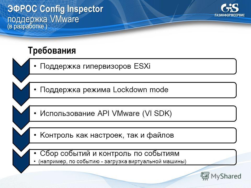 ЭФРОС Config Inspector поддержка VMware (в разработке ) Поддержка режима Lockdown mode Требования Поддержка гипервизоров ESXi Использование API VMware (VI SDK) Контроль как настроек, так и файлов Сбор событий и контроль по событиям (например, по собы