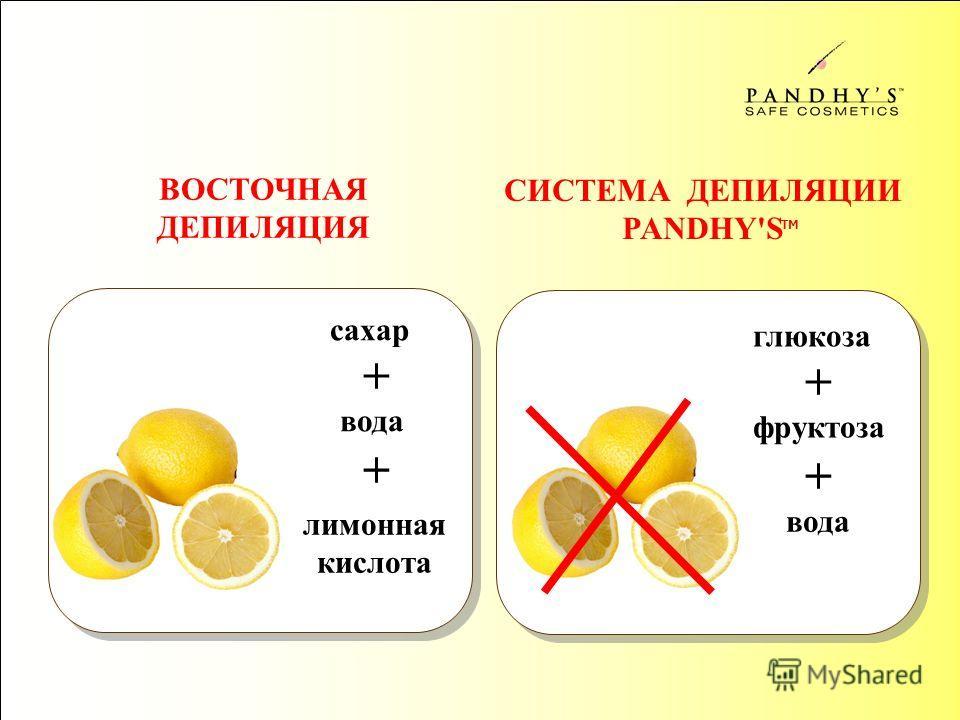 ВОСТОЧНАЯ ДЕПИЛЯЦИЯ сахар вода лимонная кислота + + глюкоза фруктоза вода + + СИСТЕМА ДЕПИЛЯЦИИ PANDHY'S TM