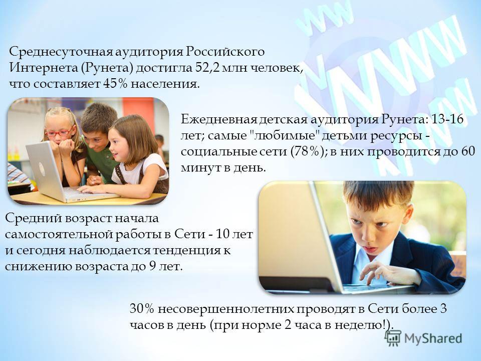 Среднесуточная аудитория Российского Интернета (Рунета) достигла 52,2 млн человек, что составляет 45% населения. Средний возраст начала самостоятельной работы в Сети - 10 лет и сегодня наблюдается тенденция к снижению возраста до 9 лет. 30% несоверше