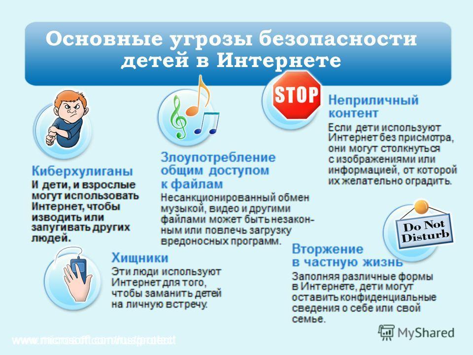 Основные угрозы безопасности детей в Интернете www.microsoft.com/rus/protect