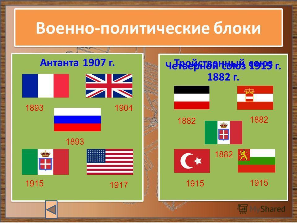 Военно-политические блоки Антанта 1907 г. Тройственный союз 1882 г. 18931904 1917 1915 1893 1915 1882 Четверной союз 1915 г.