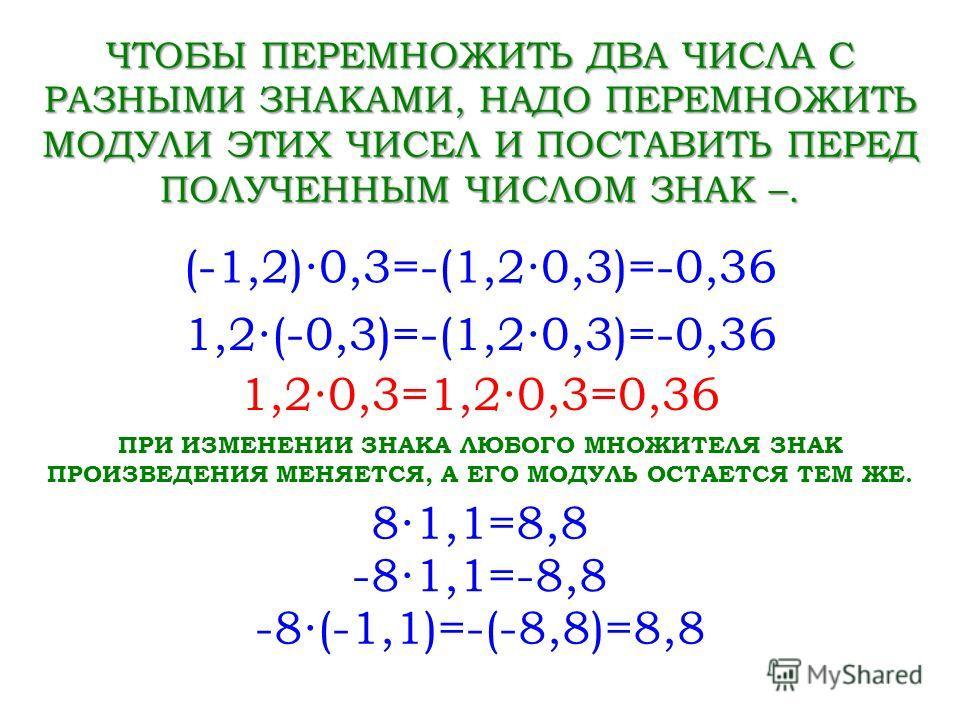 ЧТОБЫ ПЕРЕМНОЖИТЬ ДВА ЧИСЛА С РАЗНЫМИ ЗНАКАМИ, НАДО ПЕРЕМНОЖИТЬ МОДУЛИ ЭТИХ ЧИСЕЛ И ПОСТАВИТЬ ПЕРЕД ПОЛУЧЕННЫМ ЧИСЛОМ ЗНАК –. (-1,2)0,3=-(1,20,3)=-0,36 1,2(-0,3)=-(1,20,3)=-0,36 ПРИ ИЗМЕНЕНИИ ЗНАКА ЛЮБОГО МНОЖИТЕЛЯ ЗНАК ПРОИЗВЕДЕНИЯ МЕНЯЕТСЯ, А ЕГО М