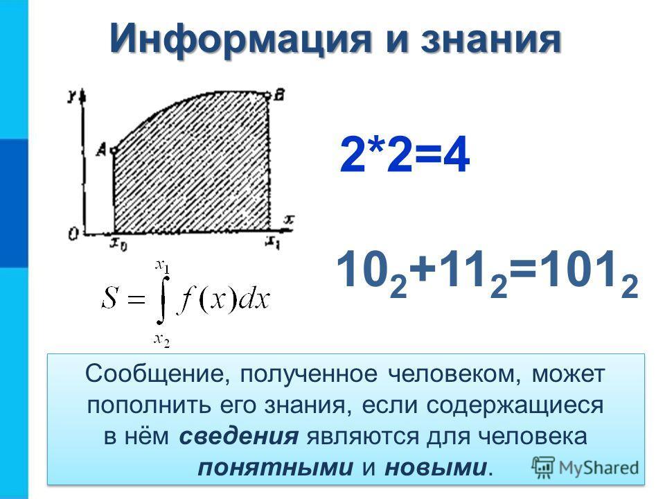 Сообщение, полученное человеком, может пополнить его знания, если содержащиеся в нём сведения являются для человека понятными и новыми. 10 2 +11 2 =101 2 Информация и знания 2*2=4