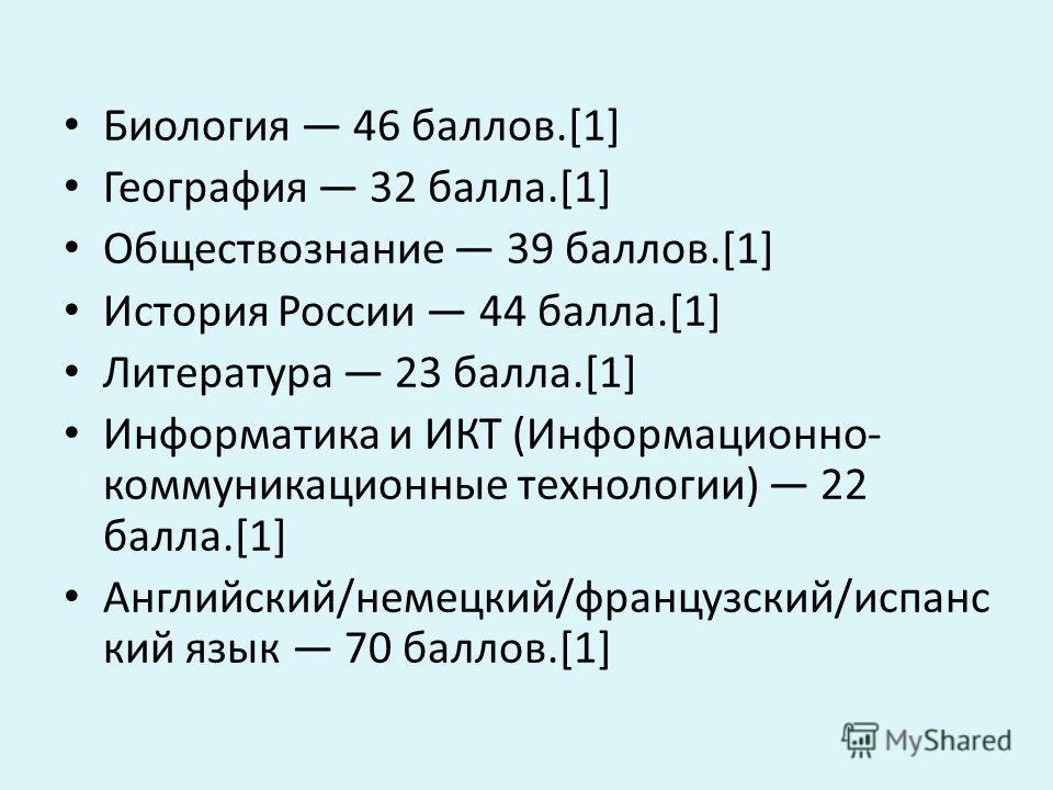 Биология 46 баллов.[1] География 32 балла.[1] Обществознание 39 баллов.[1] История России 44 балла.[1] Литература 23 балла.[1] Информатика и ИКТ (Информационно- коммуникационные технологии) 22 балла.[1] Английский/немецкий/французский/испанс кий язык