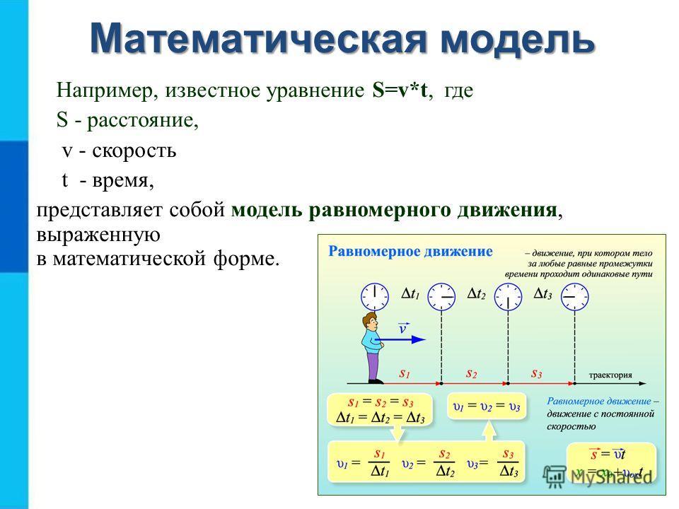 Например, известное уравнение S=v*t, где S - расстояние, v - скорость t - время, представляет собой модель равномерного движения, выраженную в математической форме. Математическая модель