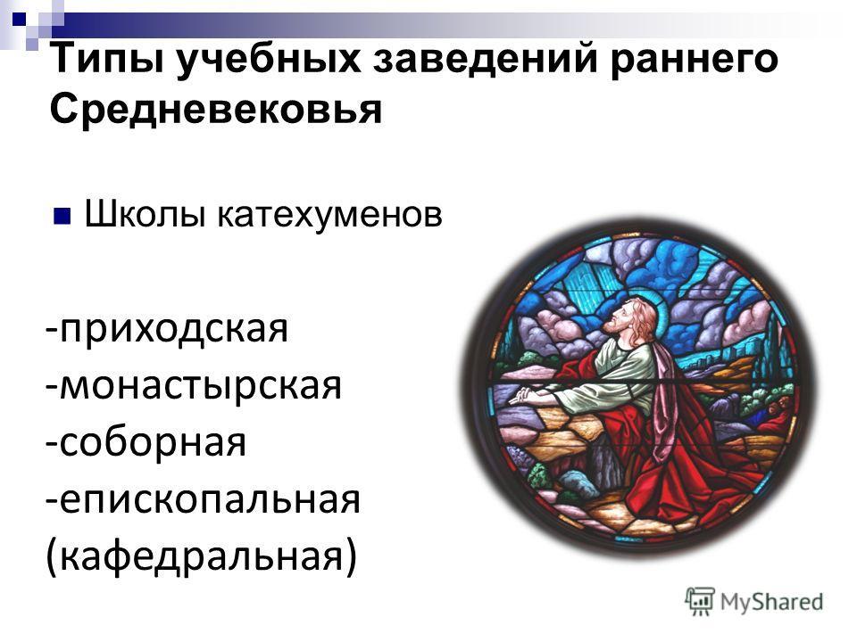 Типы учебных заведений раннего Средневековья Школы катехуменов -приходская -монастырская -соборная -епископальная (кафедральная)