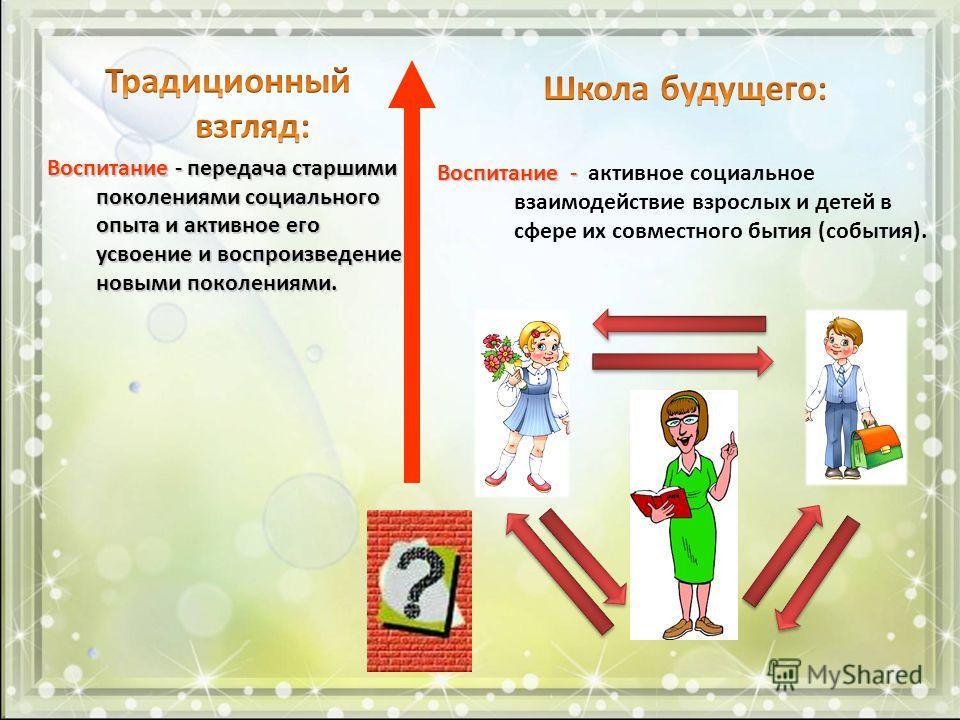 Воспитание - Воспитание - активное социальное взаимодействие взрослых и детей в сфере их совместного бытия (события).