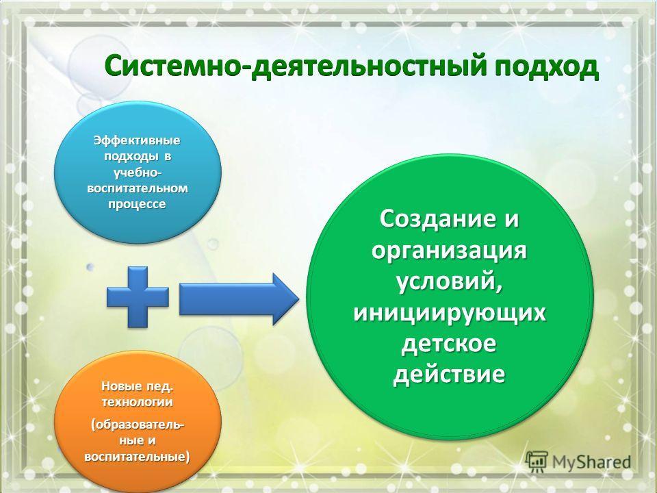 Эффективные подходы в учебно- воспитательном процессе Новые пед. технологии (образователь- ные и воспитательные) Создание и организация условий, инициирующих детское действие