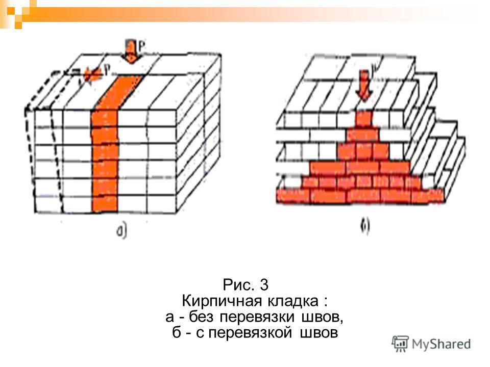 Рис. 3 Кирпичная кладка : а - без перевязки швов, б - с перевязкой швов